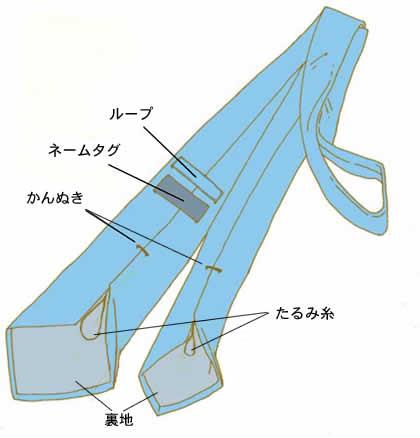 necktie revised