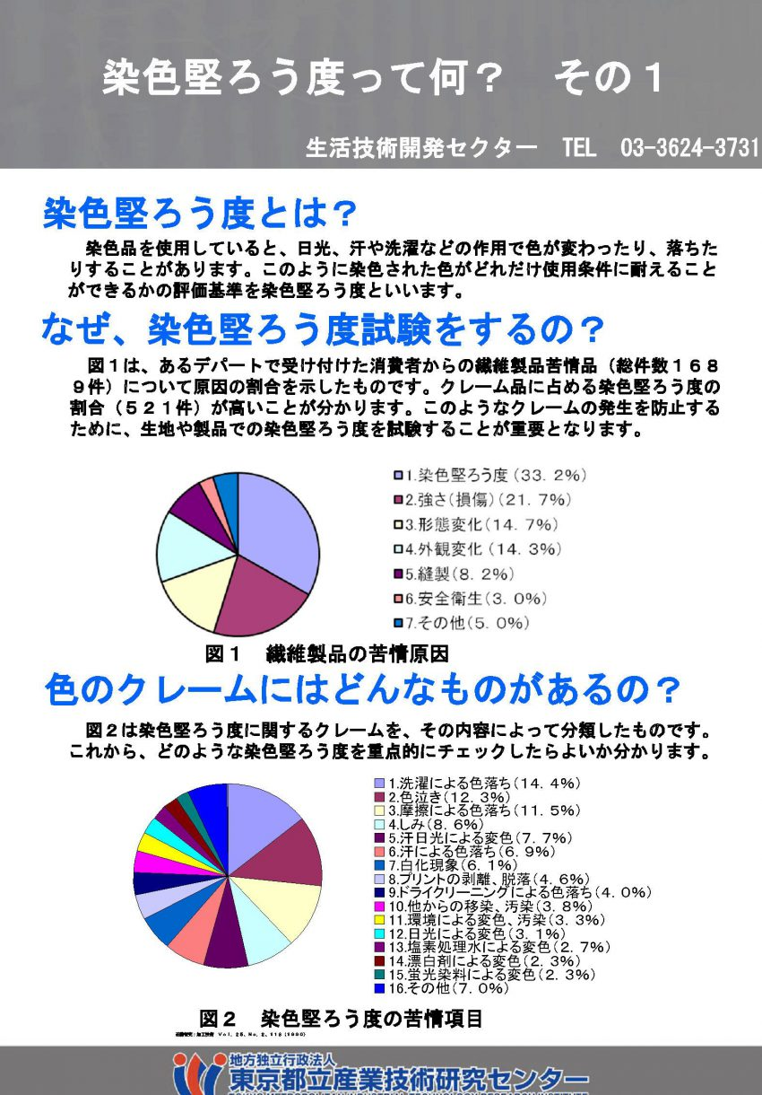 %e6%9f%93%e8%89%b2%e5%a0%85%e3%82%8d%e3%81%86%e5%ba%a6%e3%81%a3%e3%81%a6%e4%bd%95%ef%bc%9f001%e5%b0%8f
